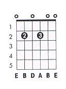 Em11-chord2